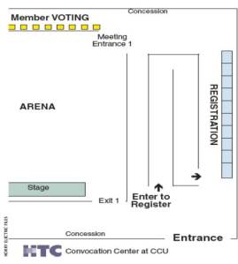 diagramofregistrationandvoting
