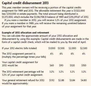 capital credit disbursement 2013