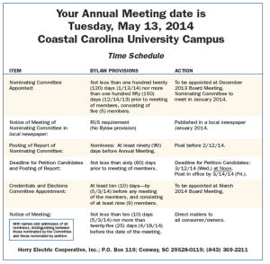 annual meeting time schedule 2014