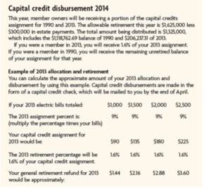 capital credit disbursement 2014