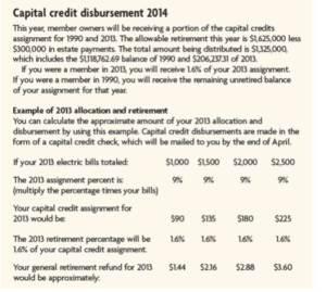 capital credit disbursement 2014