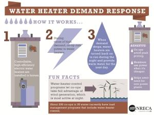 water_heater FINAL